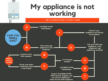 Home-test-faulty-appliance-(2).png